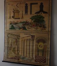 Masonic FELLOWCRAFT CARPET 19TH CENT Chart Freemason Poster Tracing Board