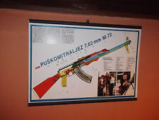 Yugoslavia JNA army M72 poster