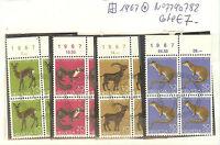 TIMBRES SUISSE BLOCS DE 4 PRO JUVENTUTE ANIMEAUX oblitéré ANNEE 1968 COTE 7,00 €