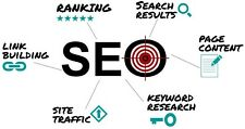300 follow back links SEO website backlinks Building Service Reach top of google