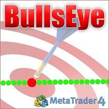 Metatrader Trend Indicator *BullsEye* Forex