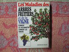 Les maladies des arbres fruitiers et de la vigne par Albit