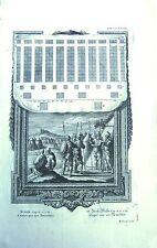 ENGRAVINGS PHYSICA SACRA (2) PLATE CCLXXXIX JOHANNES SCHEUCHZER c1728