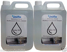 STAINLESS STEEL CLEANER BABY OIL  FINISHER 10 LTRS FREE MICROFIBRE CLOTH
