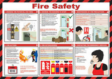 Click Medical Fire Danger Precautions Action UK Health and Safety A2 Size Poster