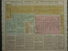 1807 gran cuadro genealogía ~ historia de Portugal fundador de la monarquía 1805