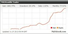 THG Straddle Trader Diamond - Forex News Trading EA - Very Profitable!