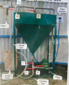 BIODIESEL PROCESSOR, TITRATION EQUIPMENT, Cooking Oil To Car Fuel ⛽️