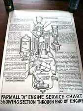 RARE McCormick-Deering Culti-Vision Farmall A Tractor Engine Service Poster
