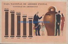 ARGENTINA POSTALES JUSTICIALISTAS 20 CAJA NACIONAL DE AHORRO POSTAL