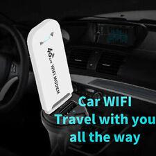 4G LTE USB Modem Network Adapter With WiFi Hotspot SIM Card 4G Wireless Router