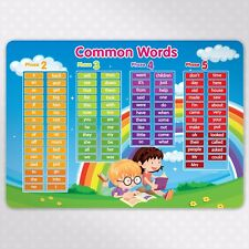Common Words Children's Educational Poster Placemat