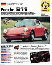 PORSCHE 911 IMP Brochure: 1964,1965,1966