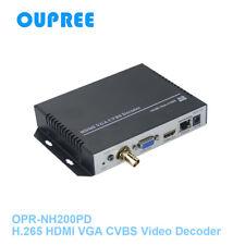 H.265 4K  HDMI VGA CVBS Video Decoder as RTSP RTMP UDP HTTP HLS  Receiver