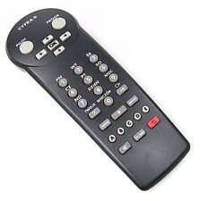 Original Fernbedienung Cyfra+ Remote Control RC 8244/CA NEU