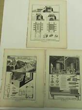Encyclopédie Panckoucke Briqueterie Tuilerie 4 planches originales 1783 complet