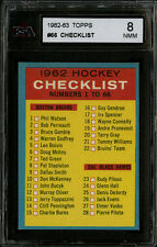 1962-63 TOPPS HOCKEY~#66~1962 CHECKLIST~BRUINS BLACK HAWKS RANGERS~KSA 8 NM-MT