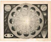 GENUINE ANTIQUE PRINT VINTAGE 1851 ENGRAVING ASTRONOMY CELESTIAL BODIES COMET