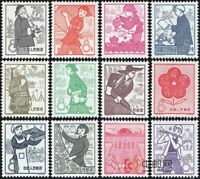 China Stamp 1959 S35 People's Communes OG