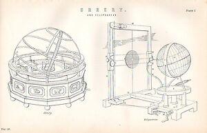1880 Imprimé~Astronomie~Orrery Et Eclipsarean