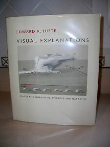 Visual Explanations : Images and Quantities, Evidence and Narrative by Edward...