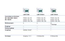 ABI Sicherheitssysteme Linienauswertemodul LAM 15190-K1W3