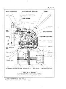 "DVD-ROM PDF 4 MANUALS 5""/38 GUN NAVAL MARK 30 MOUNT TURRET ARMY WWII BATTLESHIPS"