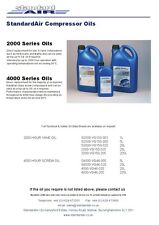 Air Compressor oil lubricant for screw compressors  (5 litres)