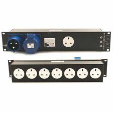 Kelsey PD7/32 Power Distribution Unit