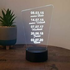 LED Lampe - Daten