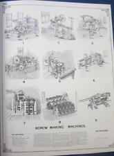 Screw Making Machines & Types of Nails and Spikes - 1892