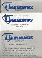 1980-81 Dallas Diamonds Womens Basketball Press Releases & Game Notes WNBA #FWIL