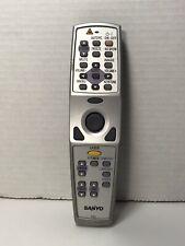 SANYO CXLZ Projector Remote Control (Laser Pointer) (A1)