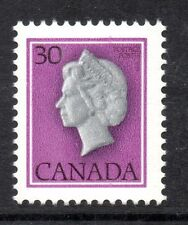 Canada 1982 Definitive Queen Mi. 830 MNH