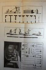 Gravure Antique Print XVIIIe Savonerie Savon Manufacture Outils Diderot In-4°