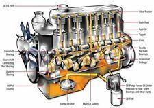 Tanica tanichetta olio lubrificante monogrado SAE 40 Mobil Delvac 1340 4 litri