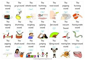 Cued speech sound names, A4 poster or flash cards From £3.25 BESPOKE orders done