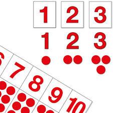 Ziffern & Chips, Mit Montessori-Material die Zahlen bis 10 lernen, ZR10 DIY-Set