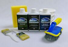 """Renovo Boat Marine """"NAVY BLUE"""" Canvas Cleaner Reviver Ultra Proofer """"KIT"""""""