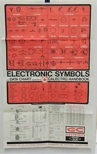 (5) Vintage 1970's Posters Electronic Symbols and Data Chart Color Codes 20x30