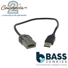 Connects2 CTCITROENUSB Citroen Car Stereo USB Retention Interface Cable Kit