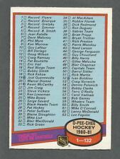 1980-81 OPC O-Pee-Chee Hockey Checklist #123 NMT+