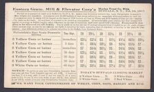 1921 BUFFALO NY EASTERN GRAIN BIDS FOR YELLOW CORN, WHITE OATS, ETC