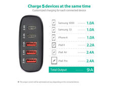 Wavlink 5 Port Type C USB Travel Charge,45W/9A USB Charge Station for USB Device