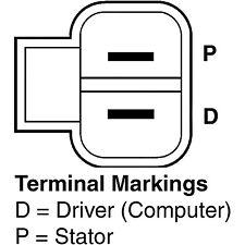 Premium Reman Alternator fits 2000-2001 Mazda MPV  REMY