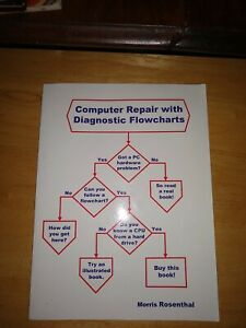 Computer Repair with Diagnostic Flowcharts: Troubleshooting PC Hardware Problem