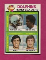 1979 TOPPS # 394 DOLPHINS UNMARKED TEAM LEADER NRMT CHECKLIST (INV# A3266)