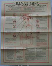 Hillman Minx Series 1-V and Husky 1-3 1956-66 original Castrol Lubrication Chart