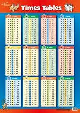 Times Tables Poster Durable 70 x 49cm Learn Multipilcation Tables 1 to 12