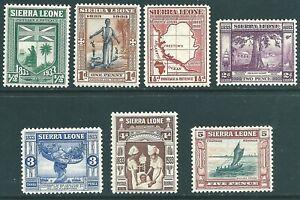 SIERRA LEONE 1933 George V mint short set to 5d